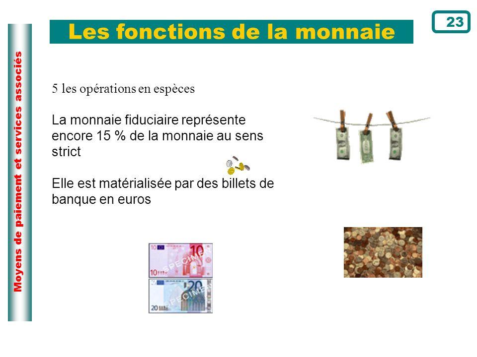 Les fonctions de la monnaie