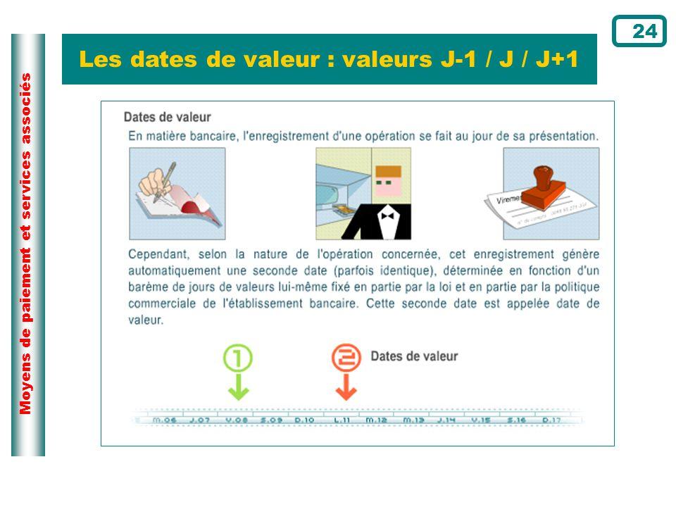 Les dates de valeur : valeurs J-1 / J / J+1