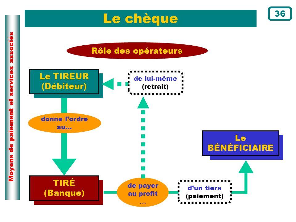 Le chèque 36 Rôle des opérateurs Le TIREUR (Débiteur) Le BÉNÉFICIAIRE
