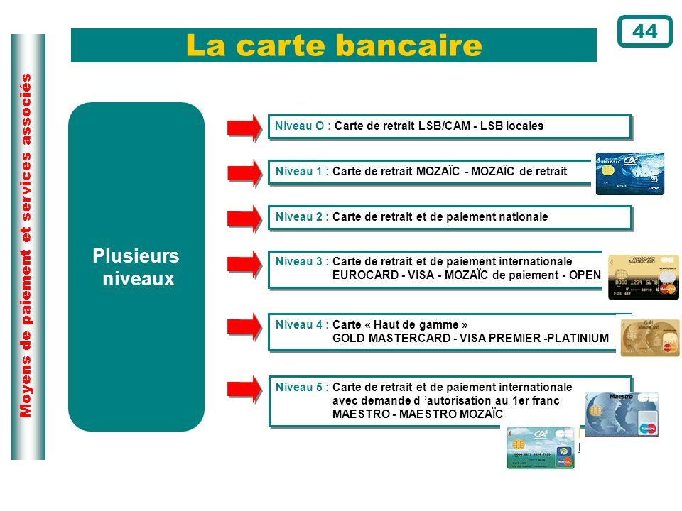 La carte bancaire 44 Plusieurs niveaux