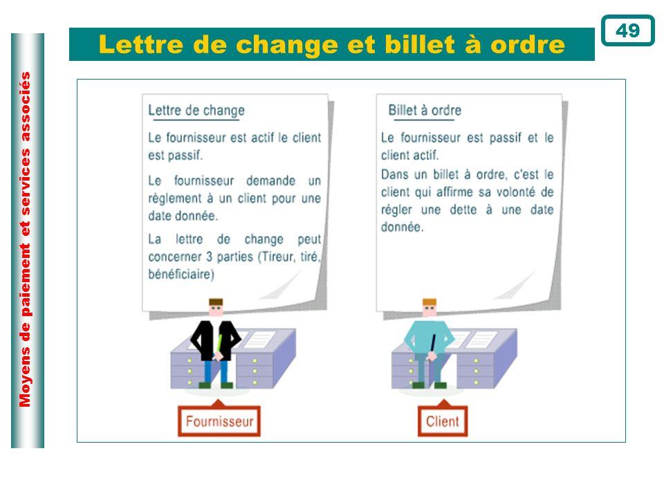 Lettre de change et billet à ordre