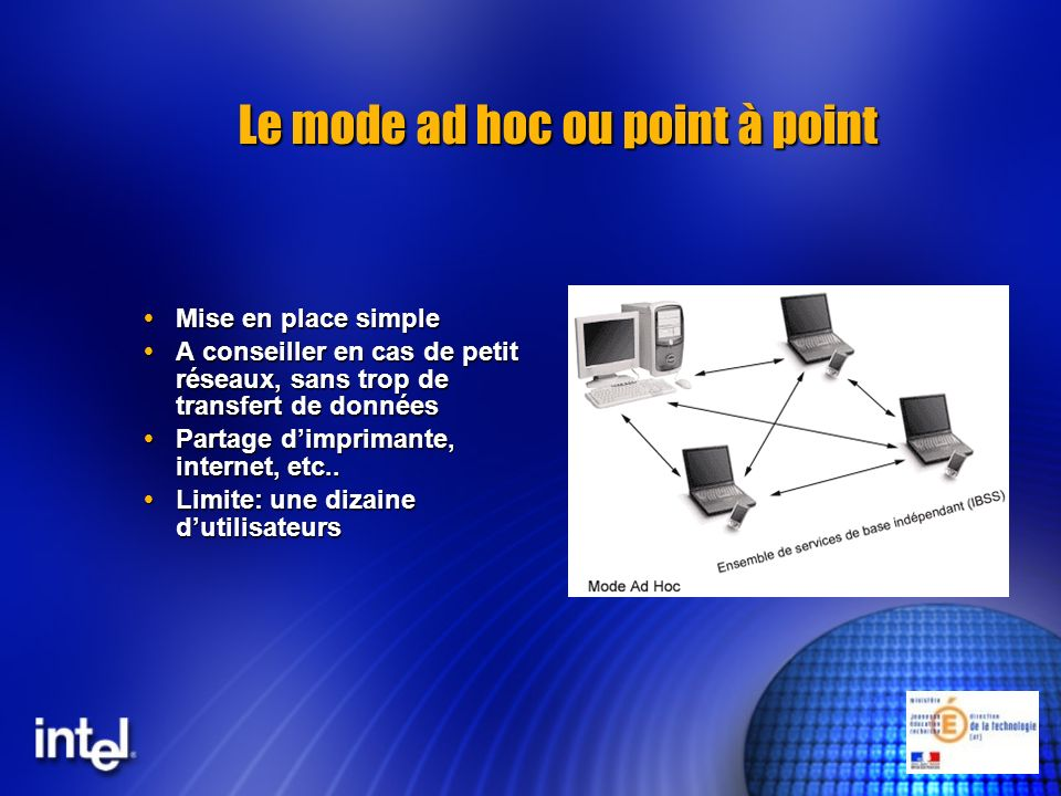 Le mode ad hoc ou point à point