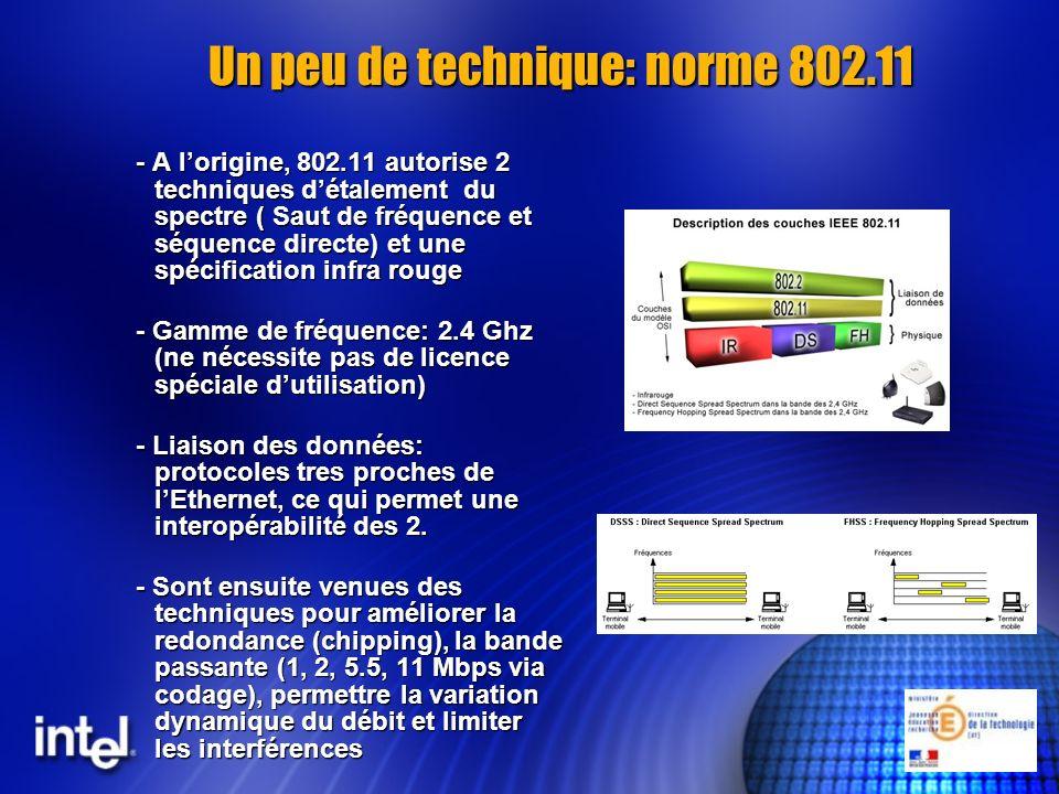Un peu de technique: norme 802.11