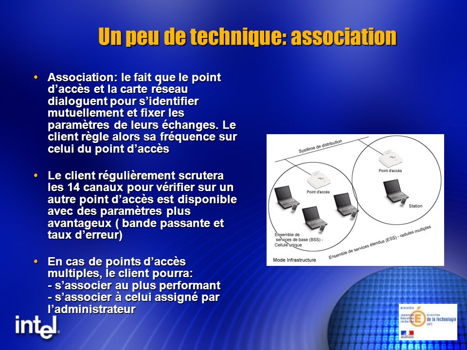 Un peu de technique: association