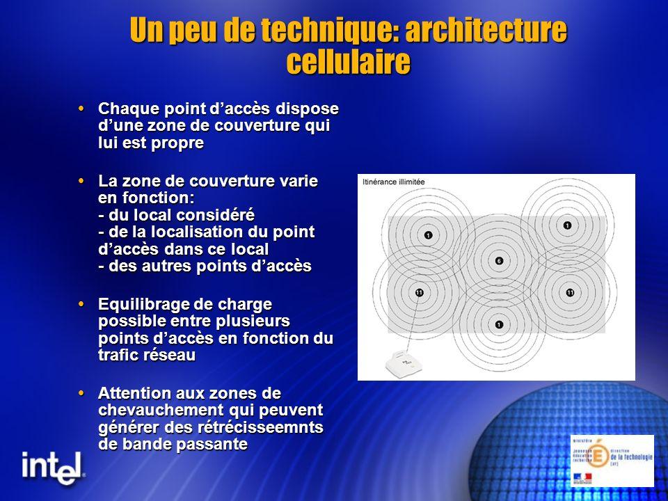 Un peu de technique: architecture cellulaire