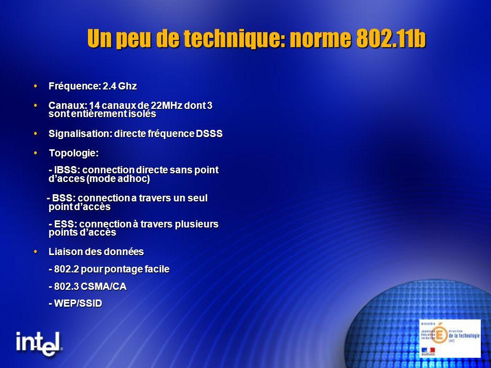 Un peu de technique: norme 802.11b