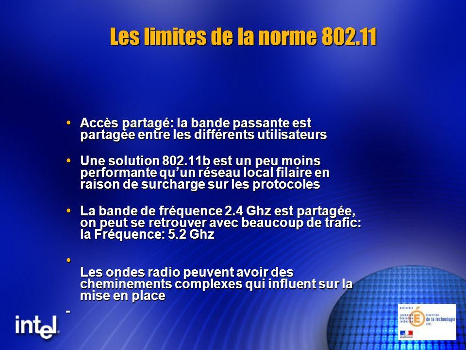 Les limites de la norme 802.11 Accès partagé: la bande passante est partagée entre les différents utilisateurs.