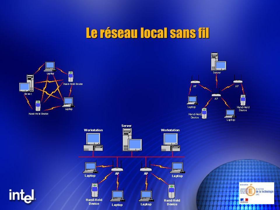 Le réseau local sans fil