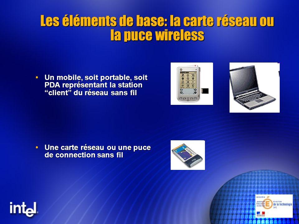 Les éléments de base: la carte réseau ou la puce wireless