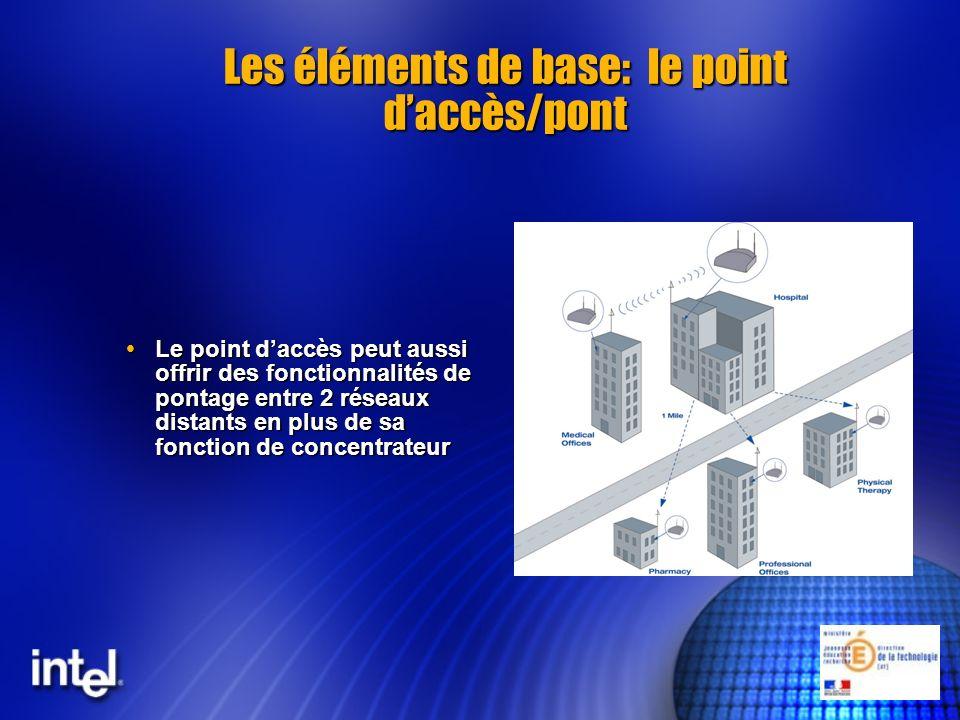 Les éléments de base: le point d'accès/pont