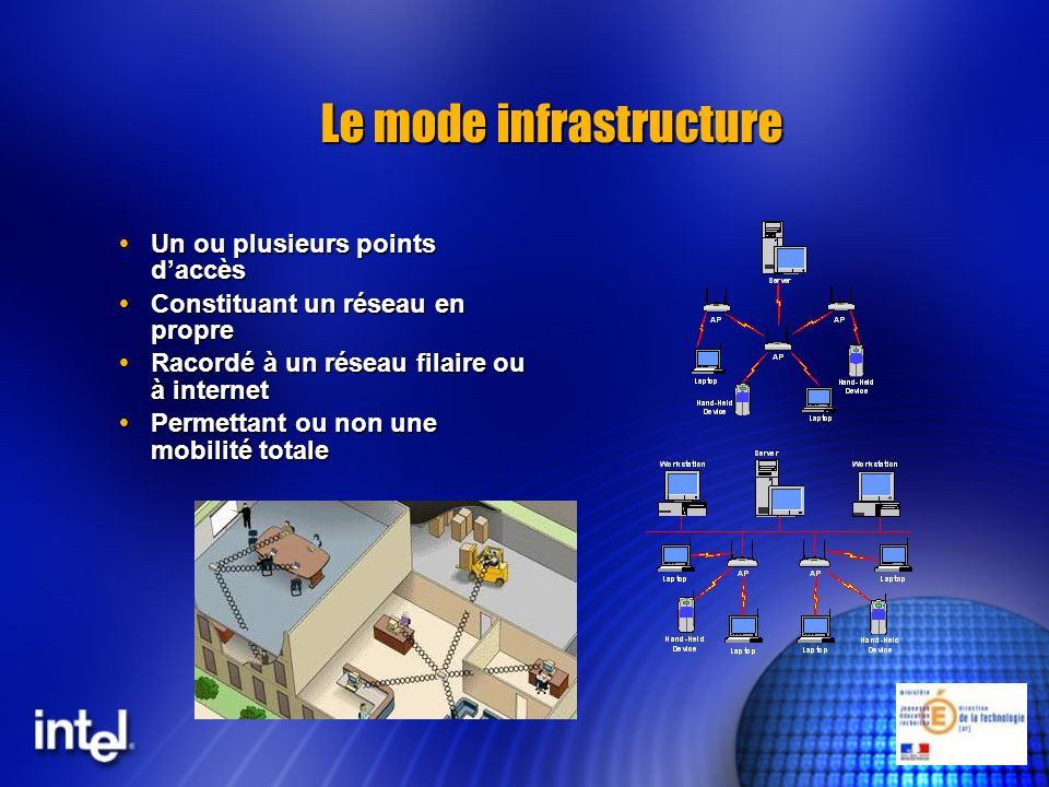 Le mode infrastructure
