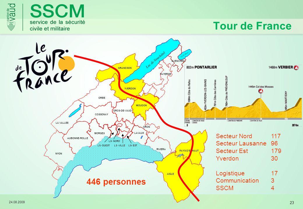 Tour de France 446 personnes Secteur Nord 117 Secteur Lausanne 96
