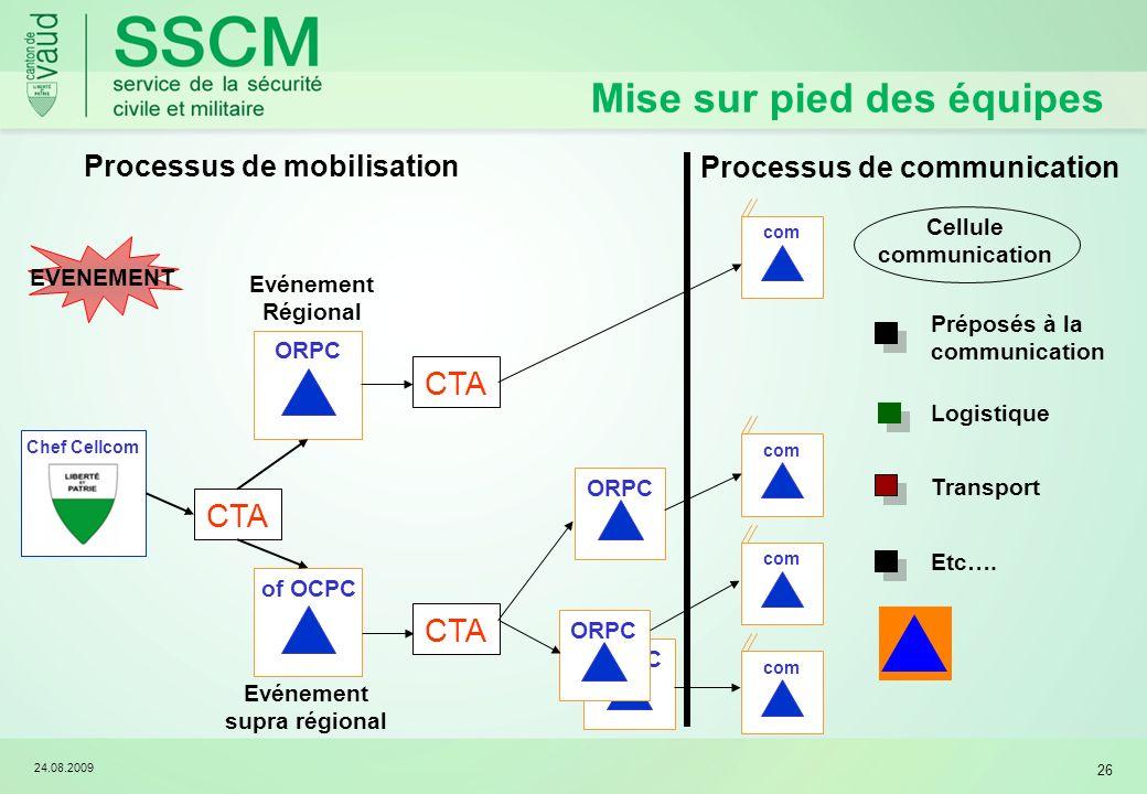 Cellule communication Evénement supra régional