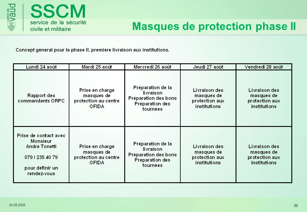 Masques de protection phase II