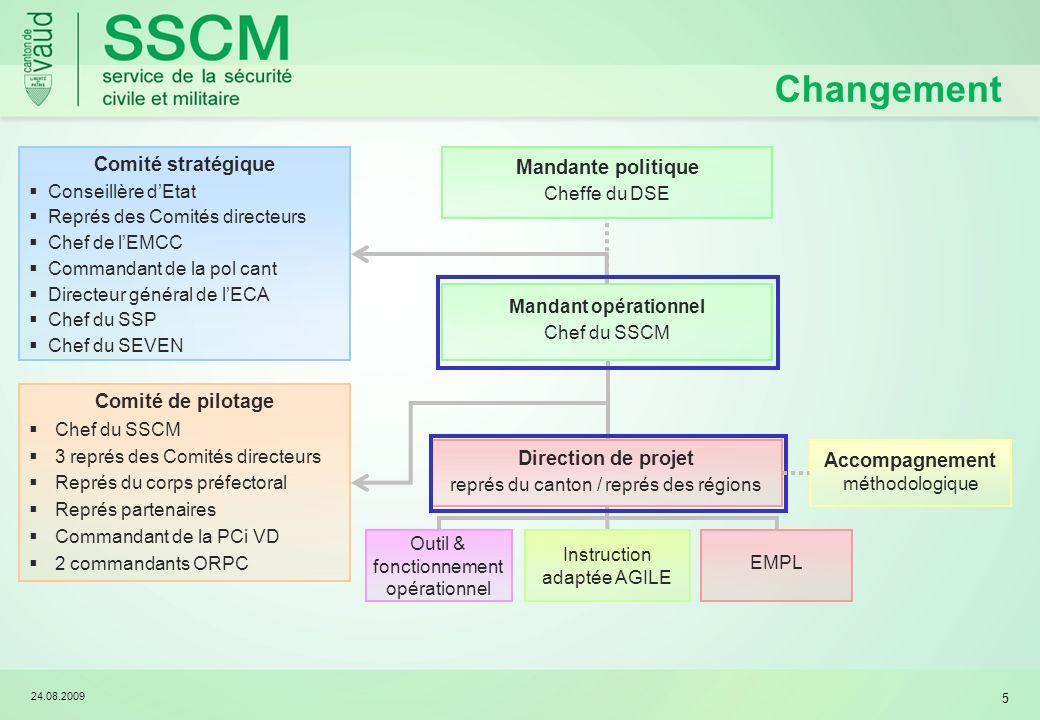 Changement Comité stratégique Mandante politique Comité de pilotage