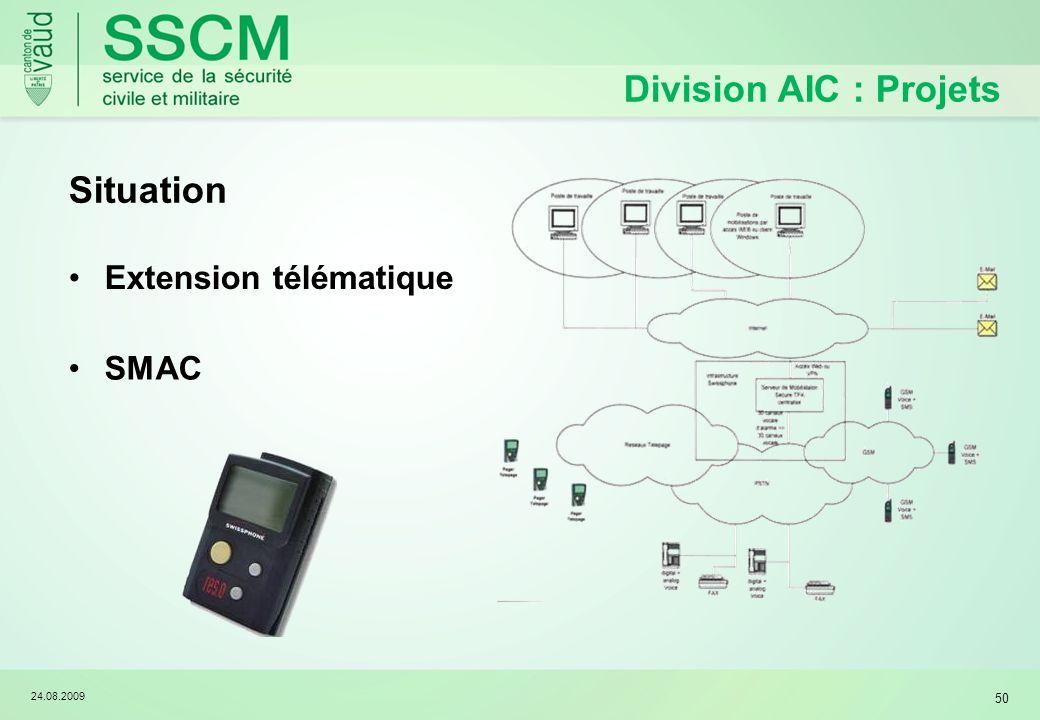 Division AIC : Projets Situation Extension télématique SMAC
