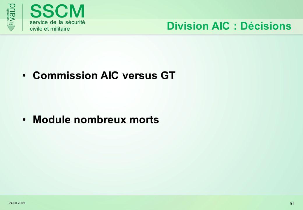 Division AIC : Décisions