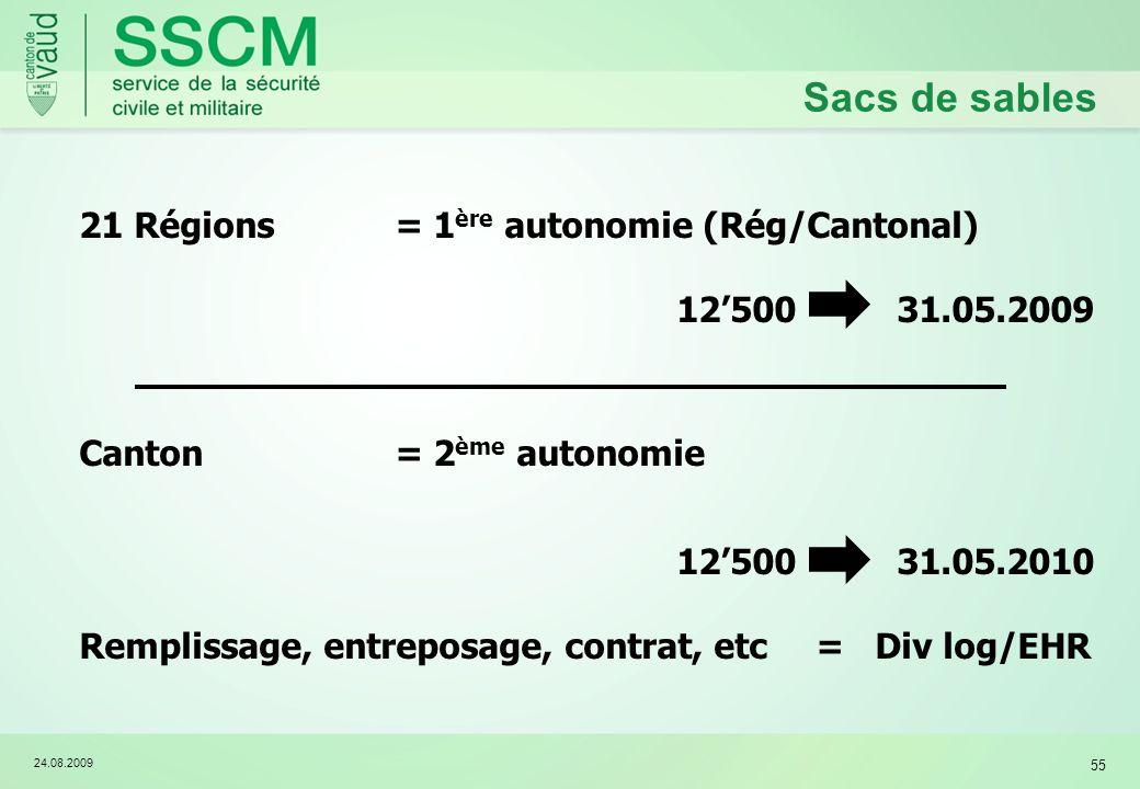 Sacs de sables 21 Régions = 1ère autonomie (Rég/Cantonal)