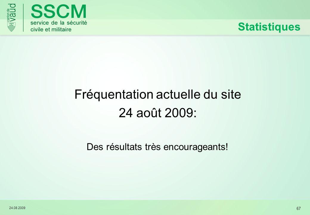 Fréquentation actuelle du site 24 août 2009: