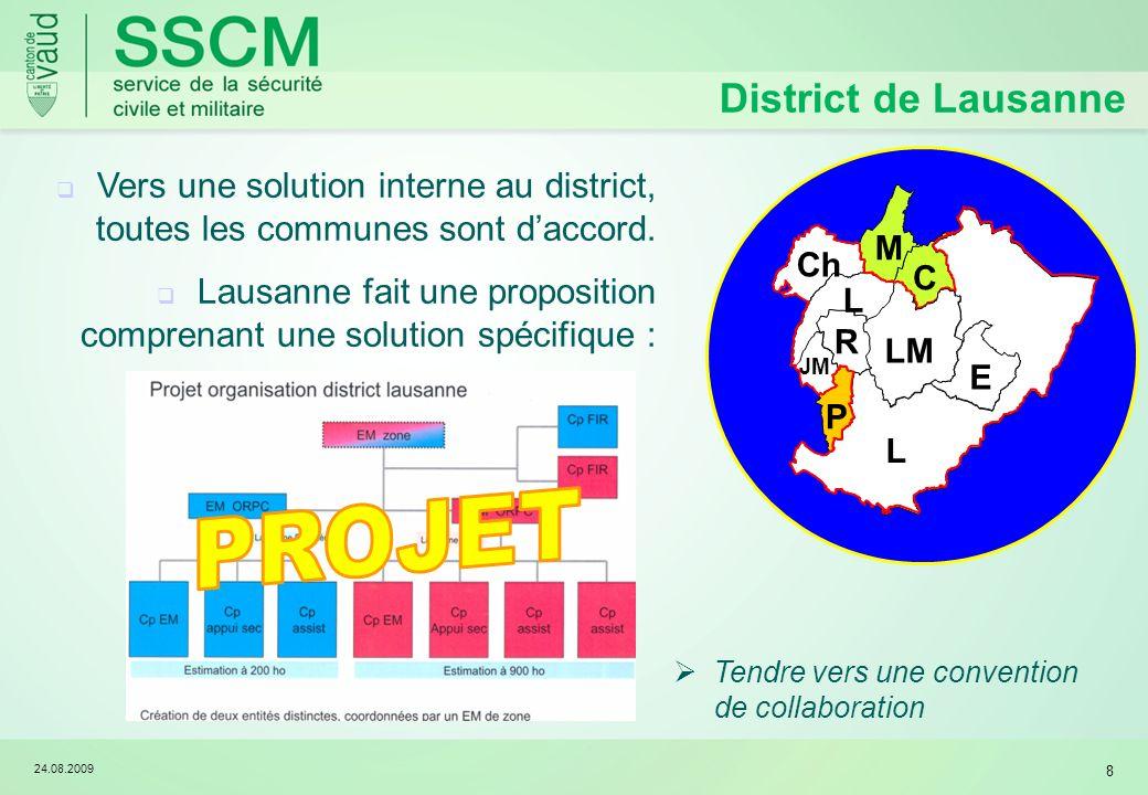 PROJET District de Lausanne