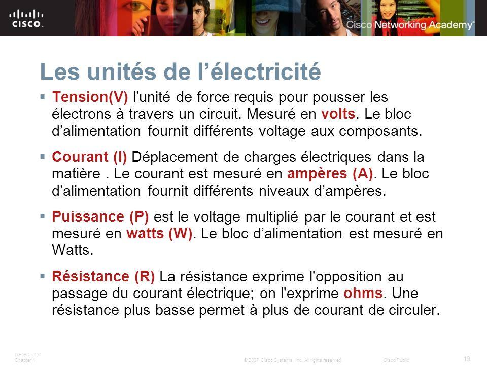 Les unités de l'électricité
