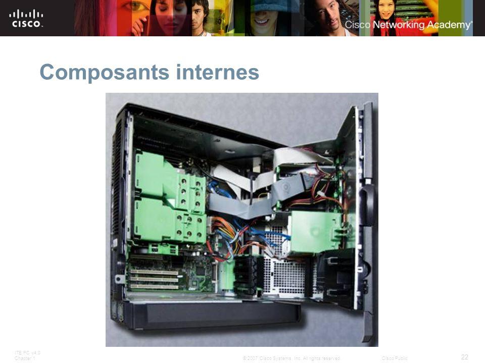 Composants internes Slide 18 – Internal Components