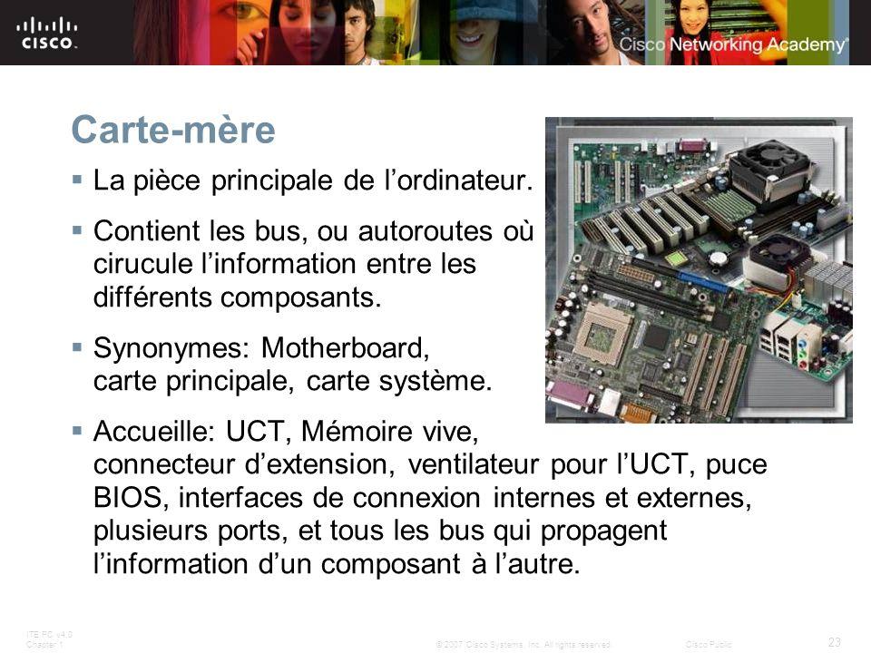 Carte-mère La pièce principale de l'ordinateur.