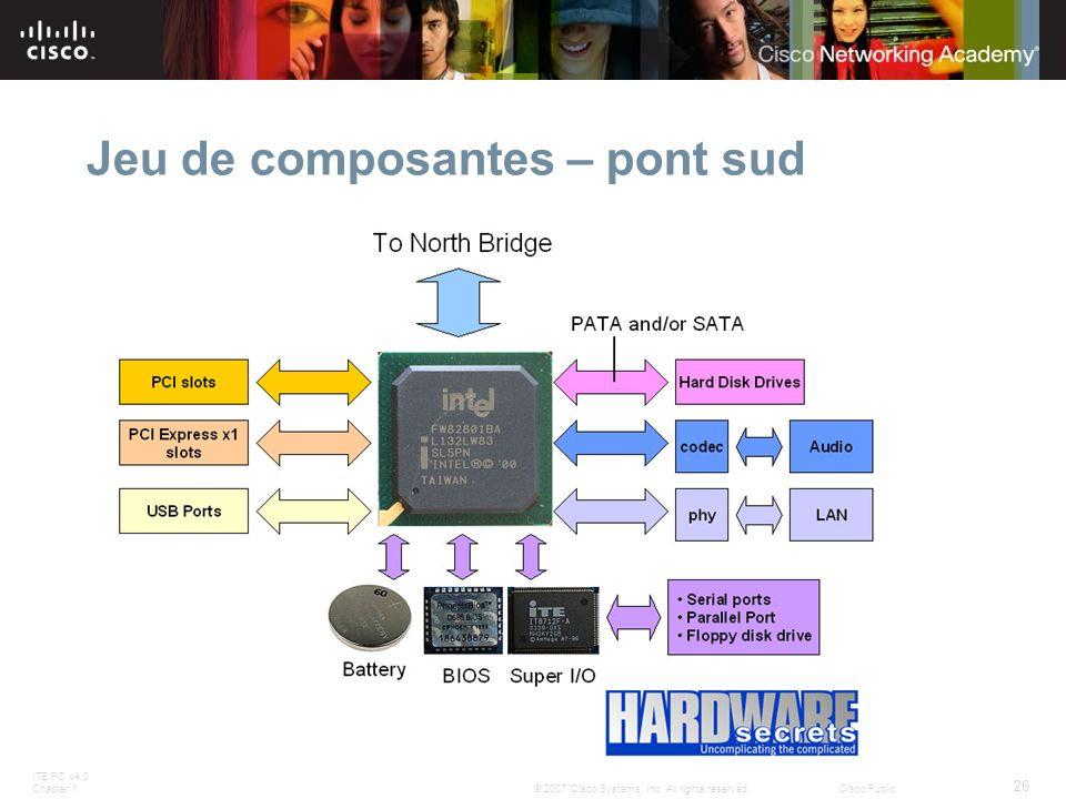 Jeu de composantes – pont sud