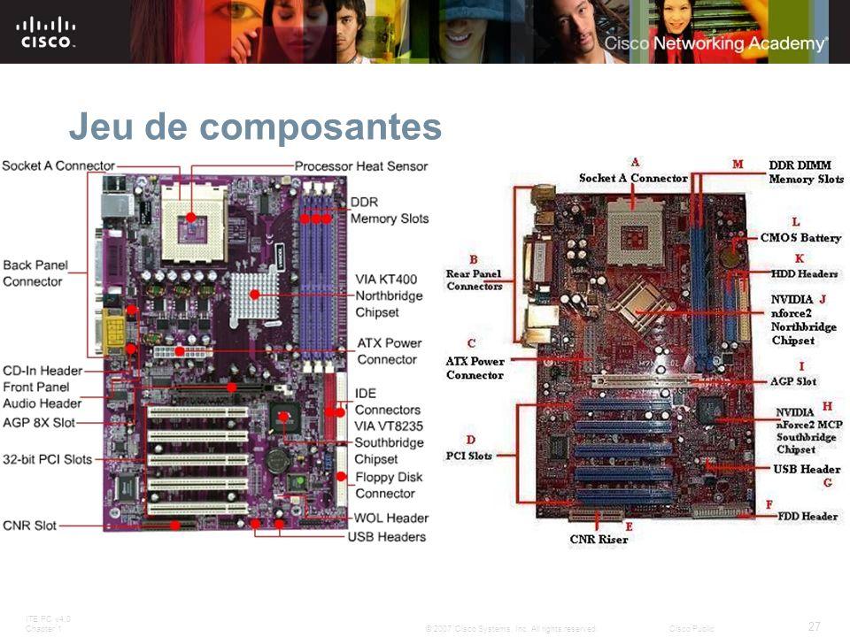 Jeu de composantes Slide 21 – Central Processing Unit (CPU)