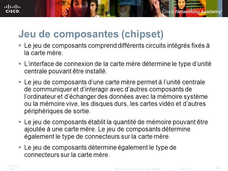 Jeu de composantes (chipset)