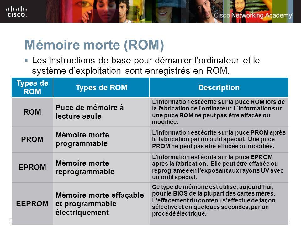 Mémoire morte (ROM) Les instructions de base pour démarrer l'ordinateur et le système d'exploitation sont enregistrés en ROM.