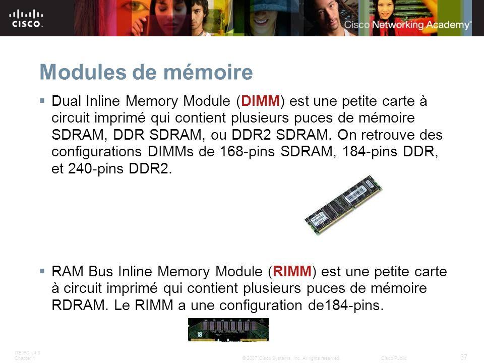 Modules de mémoire