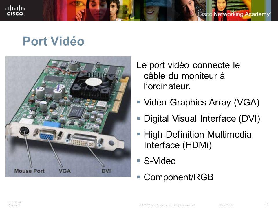 Port Vidéo Le port vidéo connecte le câble du moniteur à l'ordinateur.