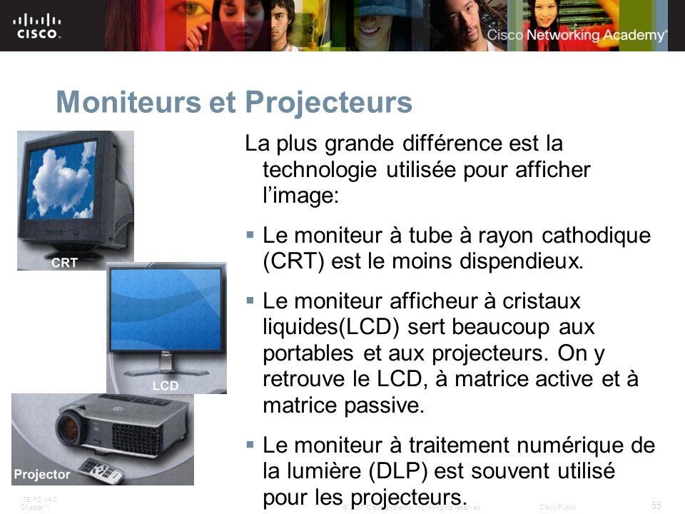 Moniteurs et Projecteurs