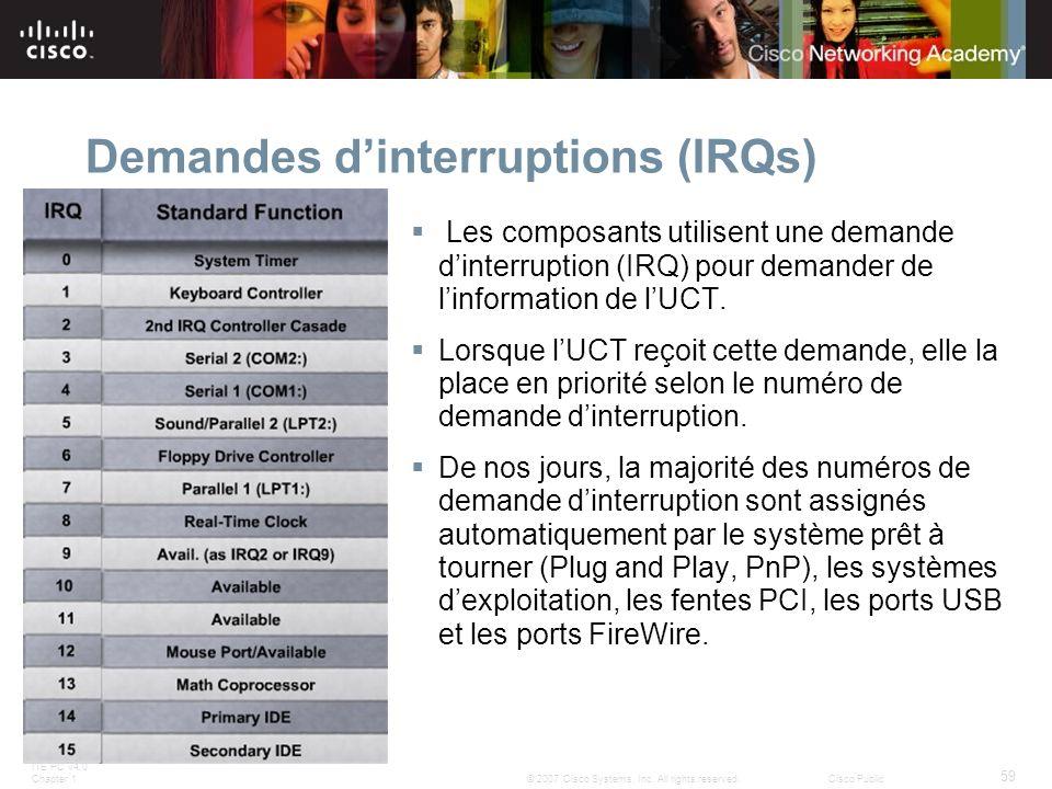 Demandes d'interruptions (IRQs)