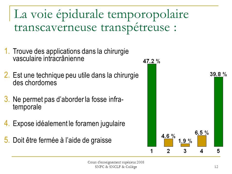 La voie épidurale temporopolaire transcaverneuse transpétreuse :