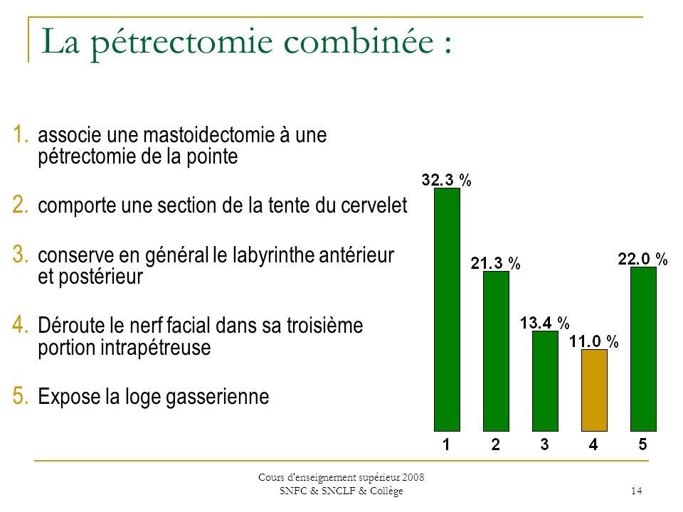 La pétrectomie combinée :
