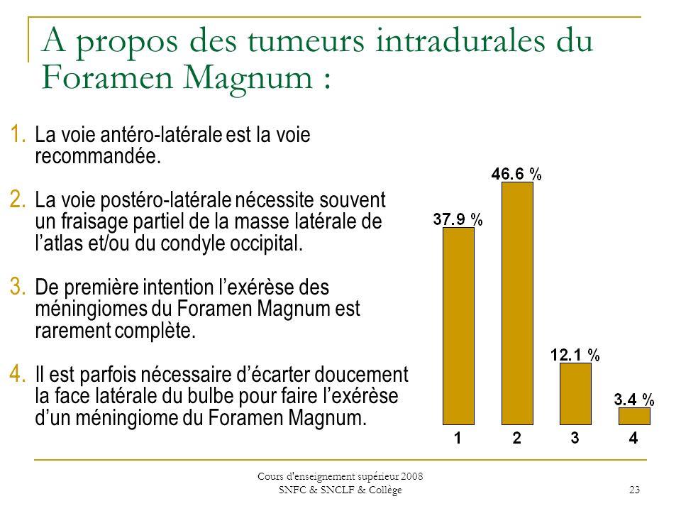 A propos des tumeurs intradurales du Foramen Magnum :