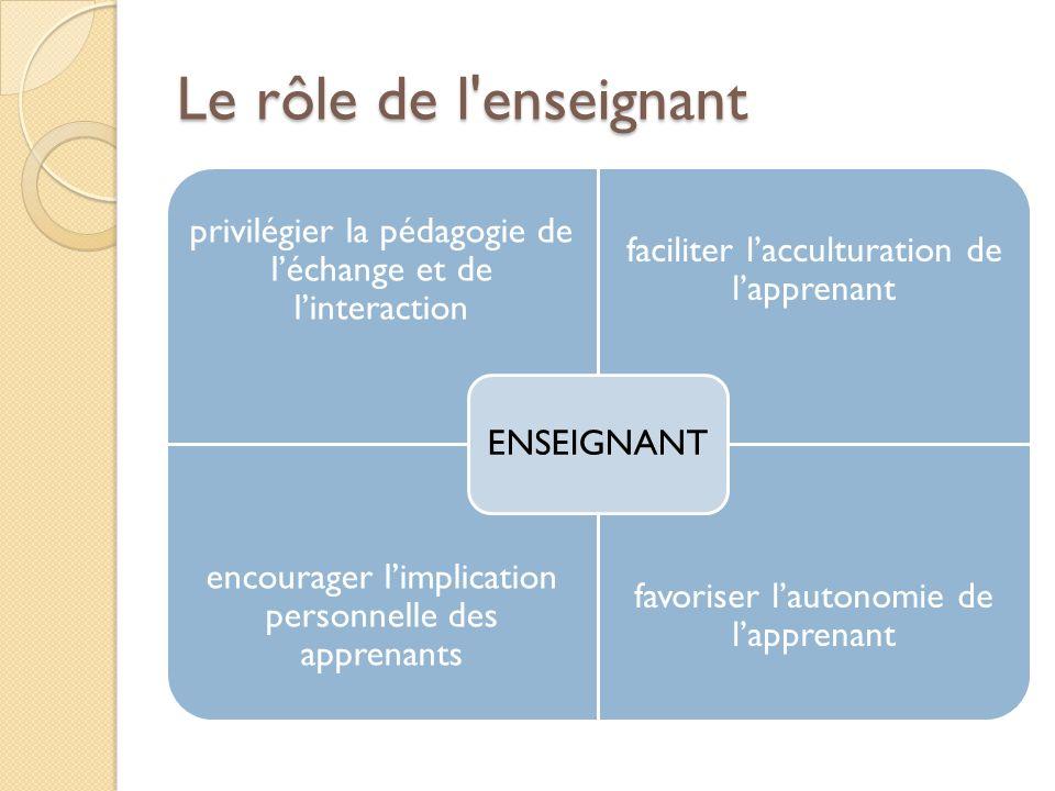 Le rôle de l enseignant ENSEIGNANT