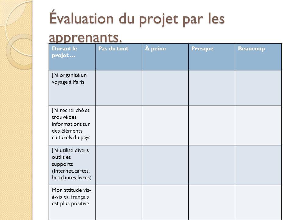 Évaluation du projet par les apprenants.