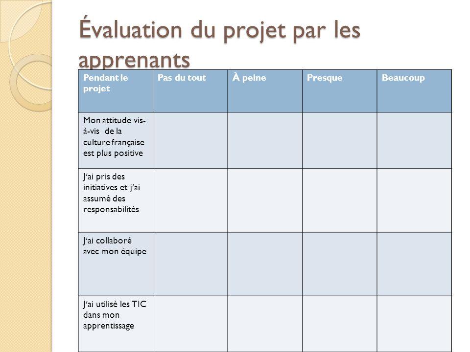 Évaluation du projet par les apprenants