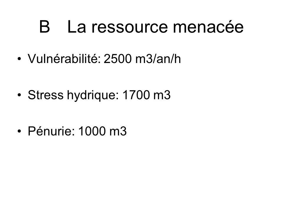 B La ressource menacée Vulnérabilité: 2500 m3/an/h