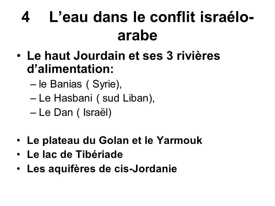 4 L'eau dans le conflit israélo-arabe