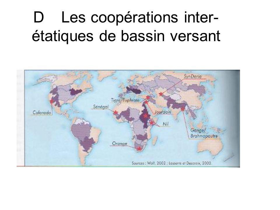 D Les coopérations inter-étatiques de bassin versant
