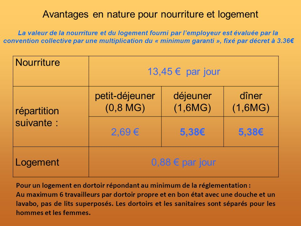 Avantages en nature pour nourriture et logement