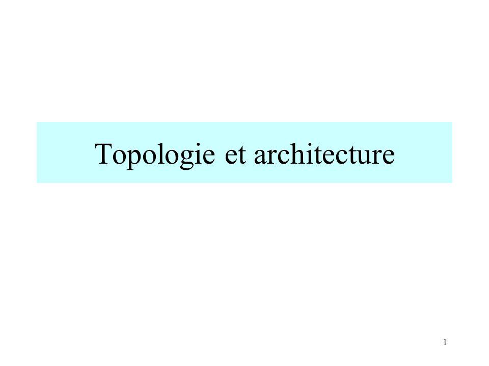 Topologie et architecture