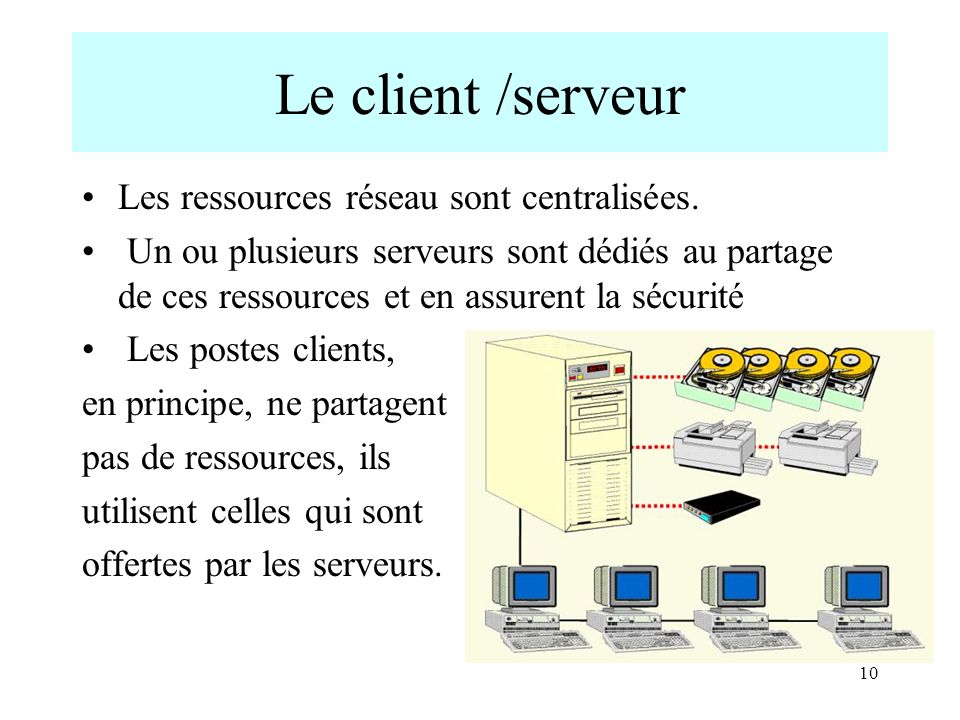 Le client /serveur Les ressources réseau sont centralisées.