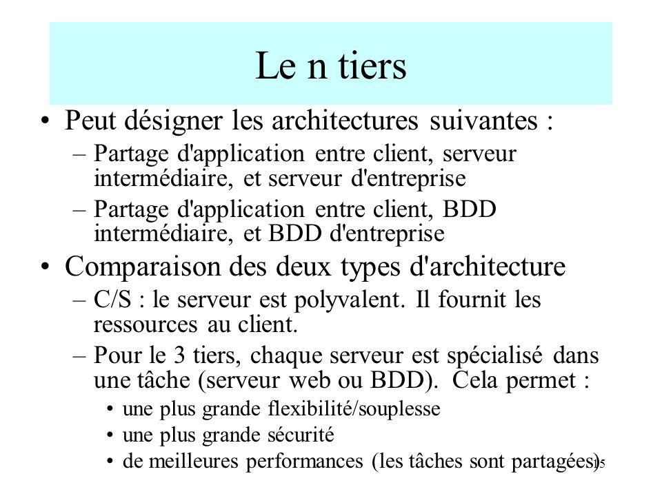 Le n tiers Peut désigner les architectures suivantes :