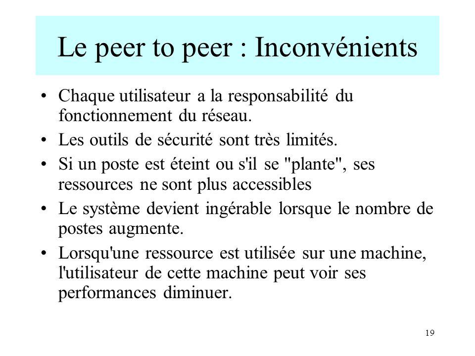 Le peer to peer : Inconvénients