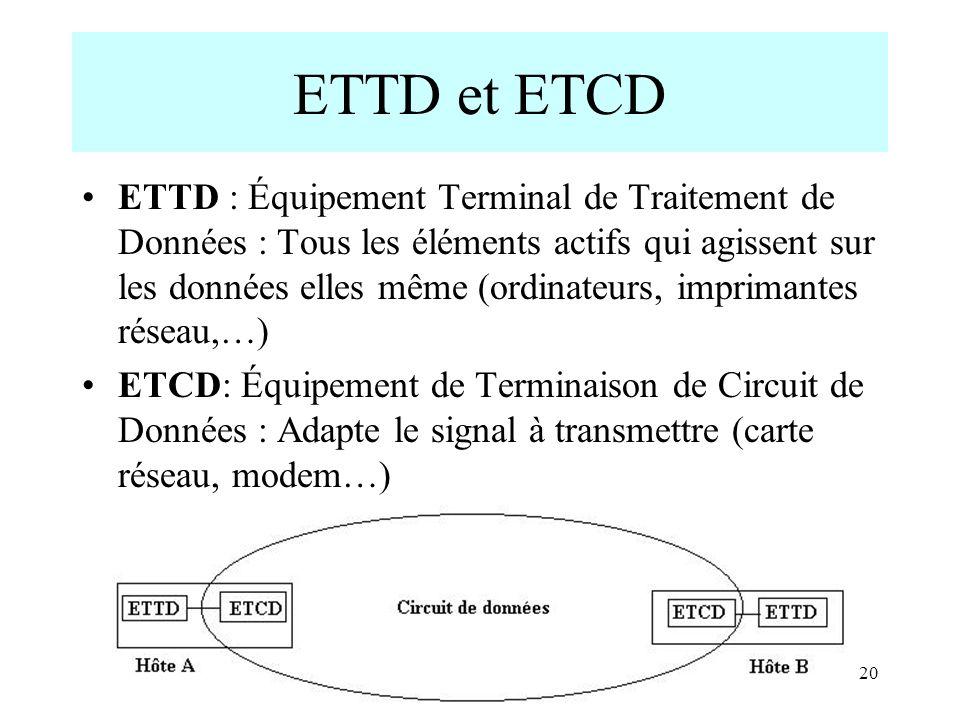 ETTD et ETCD